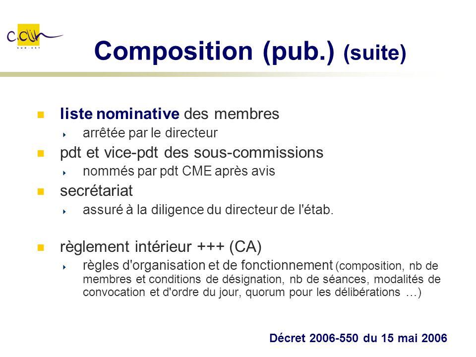 Composition (pub.) (suite) liste nominative des membres arrêtée par le directeur pdt et vice-pdt des sous-commissions nommés par pdt CME après avis se