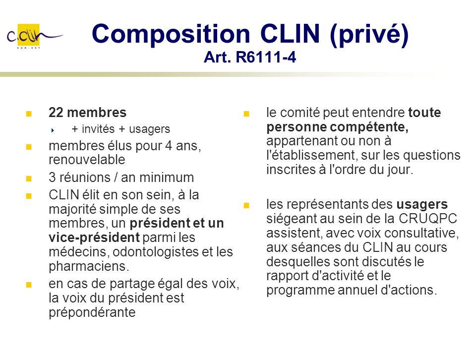 Composition CLIN (privé) Art. R6111-4 22 membres + invités + usagers membres élus pour 4 ans, renouvelable 3 réunions / an minimum CLIN élit en son se
