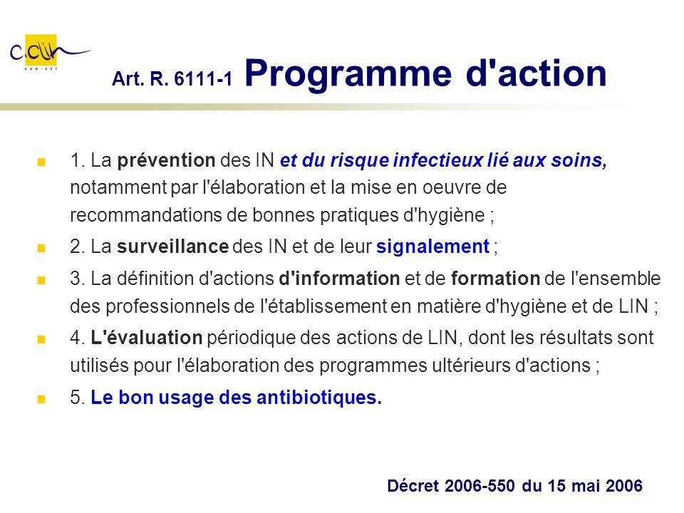 Art. R. 6111-1 Programme d'action 1. La prévention des IN et du risque infectieux lié aux soins, notamment par l'élaboration et la mise en oeuvre de r