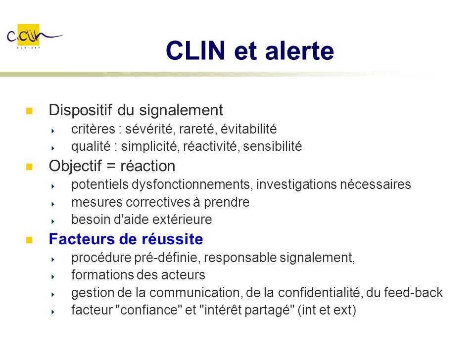 CLIN et alerte Dispositif du signalement critères : sévérité, rareté, évitabilité qualité : simplicité, réactivité, sensibilité Objectif = réaction po