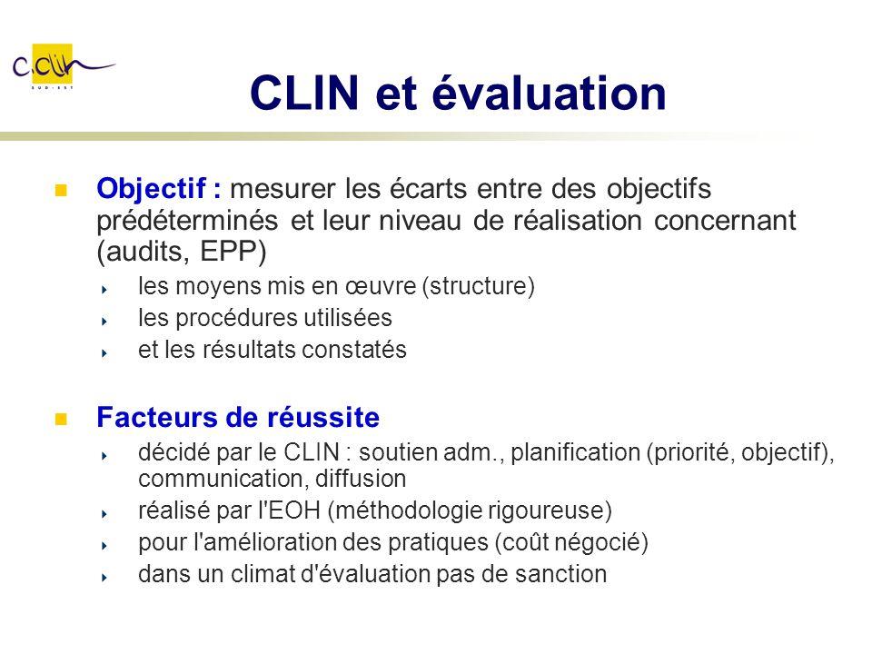 CLIN et évaluation Objectif : mesurer les écarts entre des objectifs prédéterminés et leur niveau de réalisation concernant (audits, EPP) les moyens m