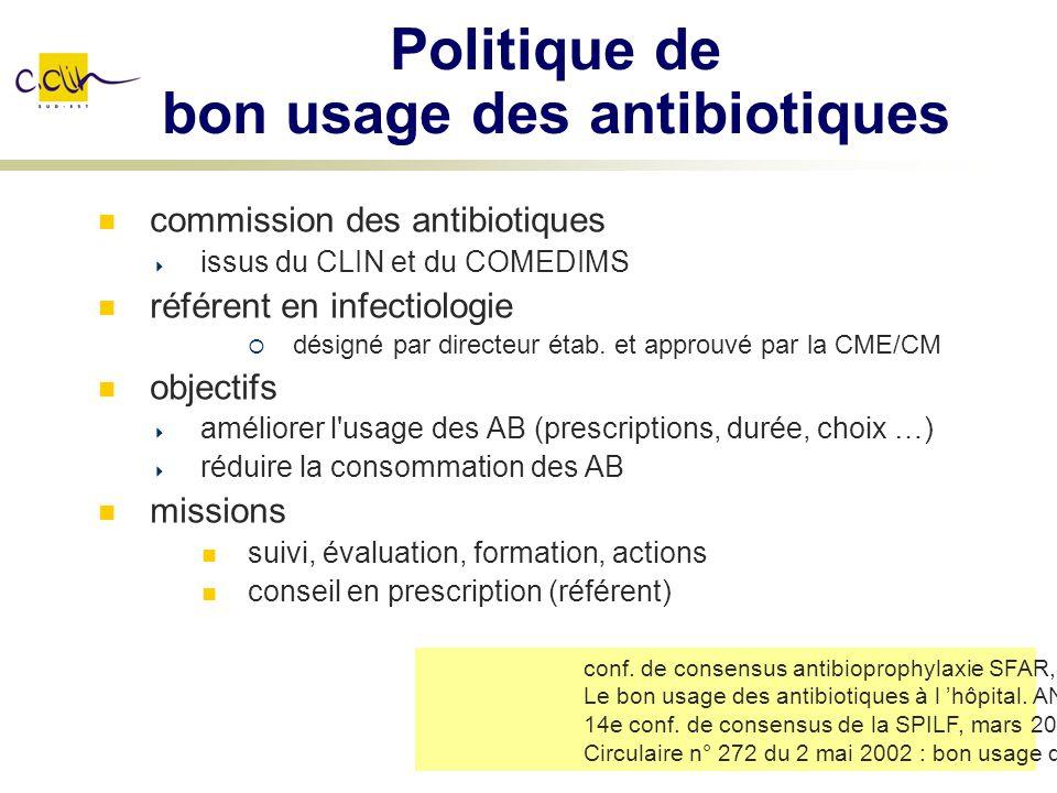 Politique de bon usage des antibiotiques commission des antibiotiques issus du CLIN et du COMEDIMS référent en infectiologie désigné par directeur éta