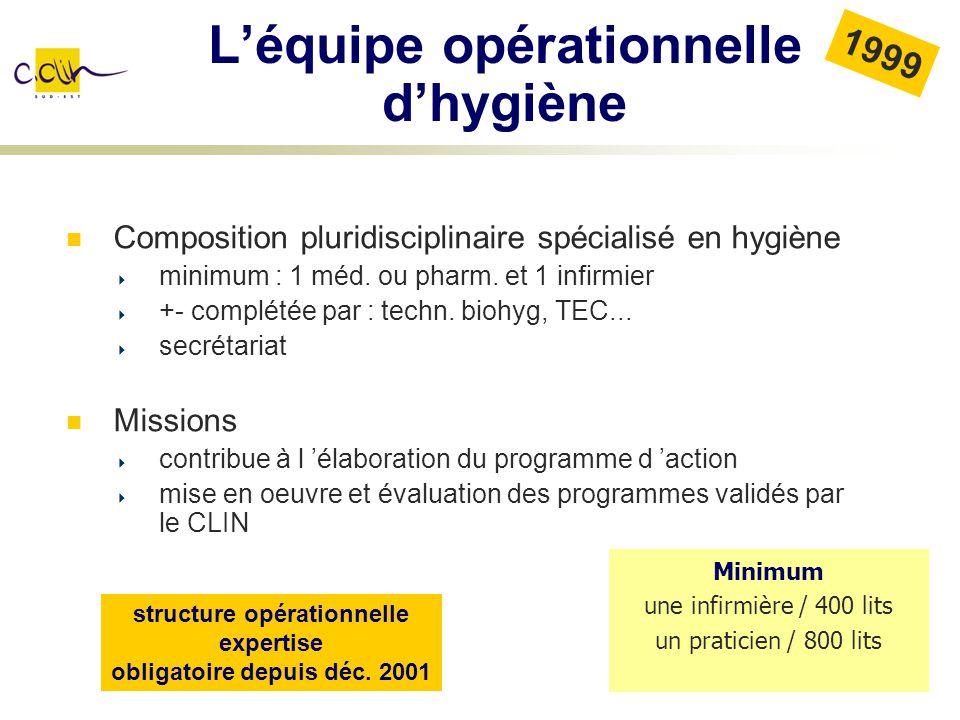 Léquipe opérationnelle dhygiène Composition pluridisciplinaire spécialisé en hygiène minimum : 1 méd. ou pharm. et 1 infirmier +- complétée par : tech