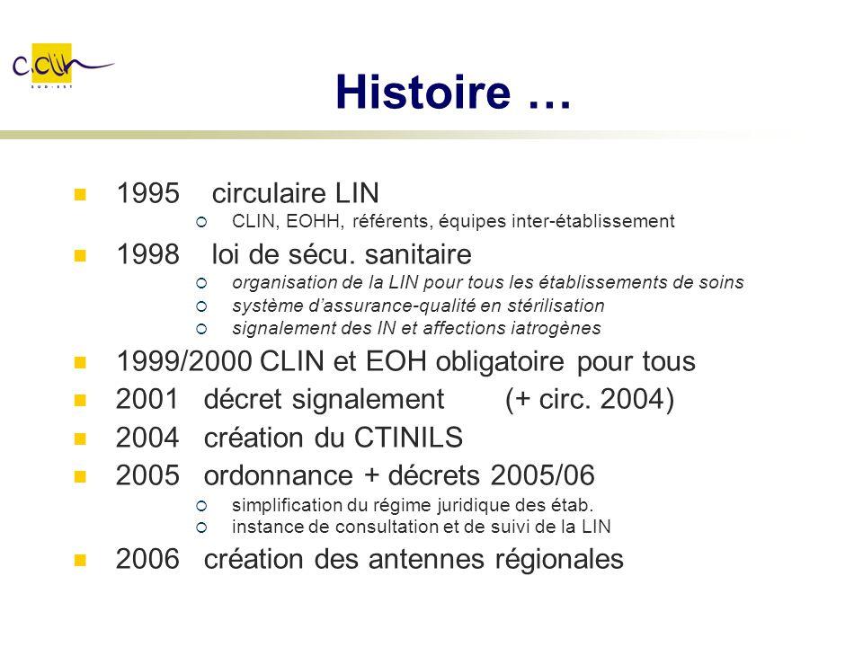Histoire … 1995 circulaire LIN CLIN, EOHH, référents, équipes inter-établissement 1998 loi de sécu. sanitaire organisation de la LIN pour tous les éta