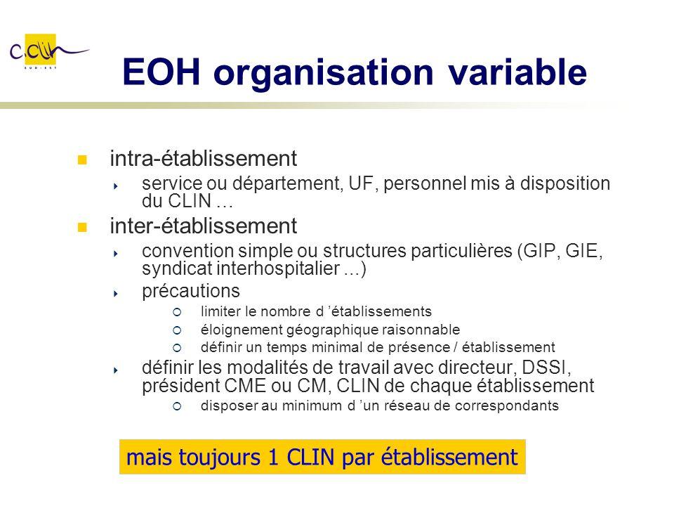 EOH organisation variable intra-établissement service ou département, UF, personnel mis à disposition du CLIN … inter-établissement convention simple