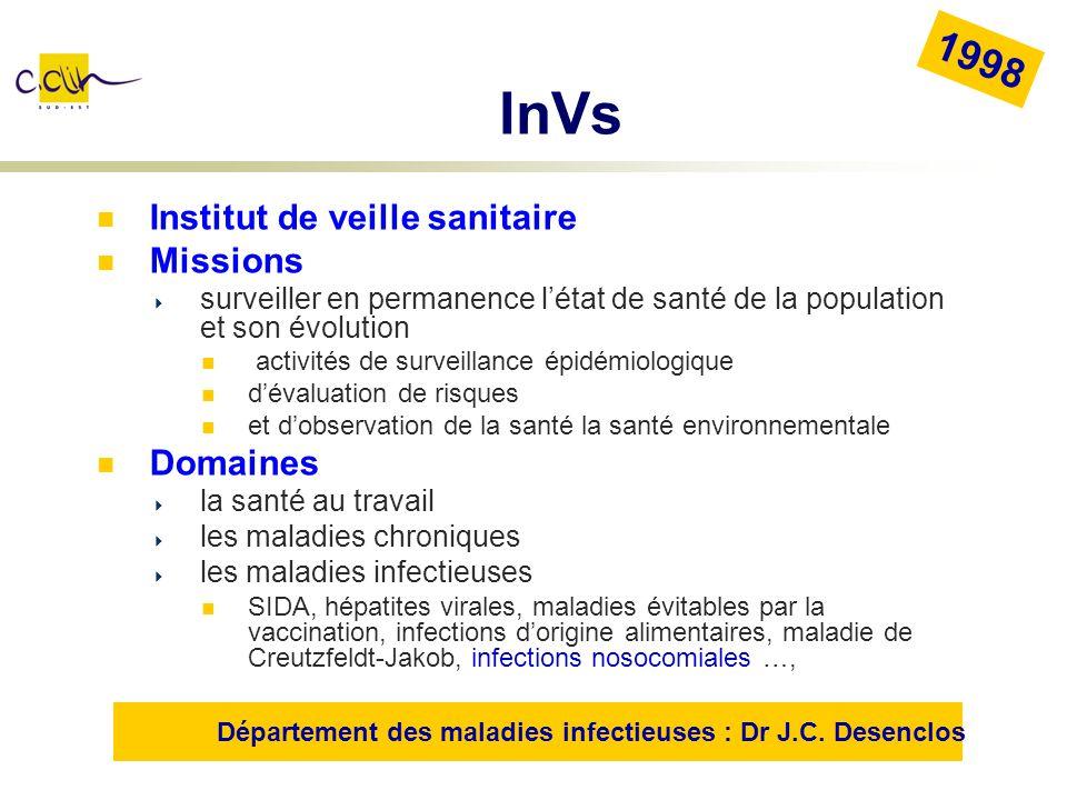 Département des maladies infectieuses : Dr J.C. Desenclos InVs Institut de veille sanitaire Missions surveiller en permanence létat de santé de la pop