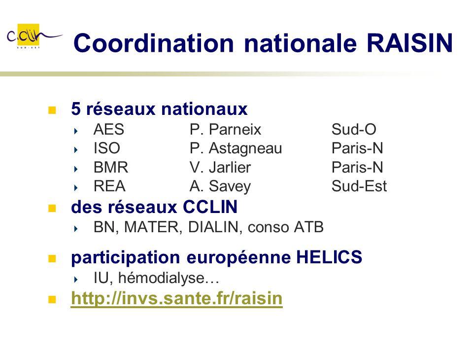 Coordination nationale RAISIN 5 réseaux nationaux AESP. ParneixSud-O ISOP. AstagneauParis-N BMRV. JarlierParis-N REAA. SaveySud-Est des réseaux CCLIN