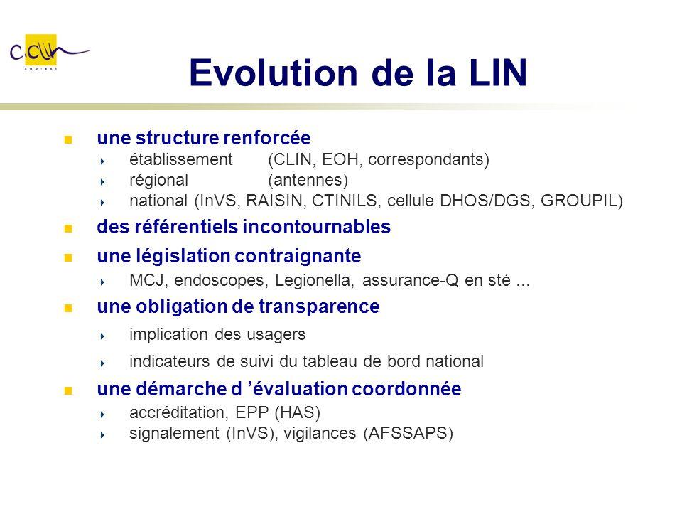 Evolution de la LIN une structure renforcée établissement (CLIN, EOH, correspondants) régional (antennes) national (InVS, RAISIN, CTINILS, cellule DHO