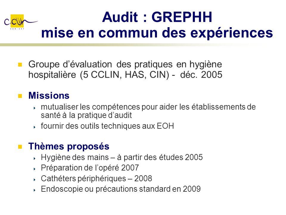 Audit : GREPHH mise en commun des expériences Groupe dévaluation des pratiques en hygiène hospitalière (5 CCLIN, HAS, CIN) - déc. 2005 Missions mutual