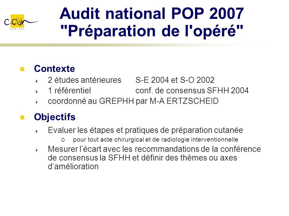 Audit national POP 2007 Préparation de l opéré Contexte 2 études antérieures S-E 2004 et S-O 2002 1 référentiel conf.