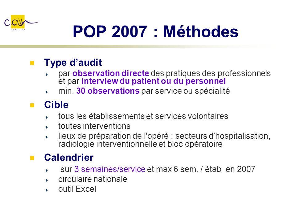 POP 2007 : Méthodes Type daudit par observation directe des pratiques des professionnels et par interview du patient ou du personnel min. 30 observati
