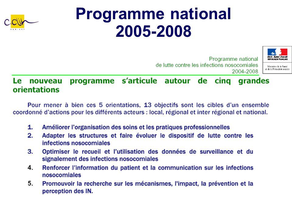 Programme national 2005-2008