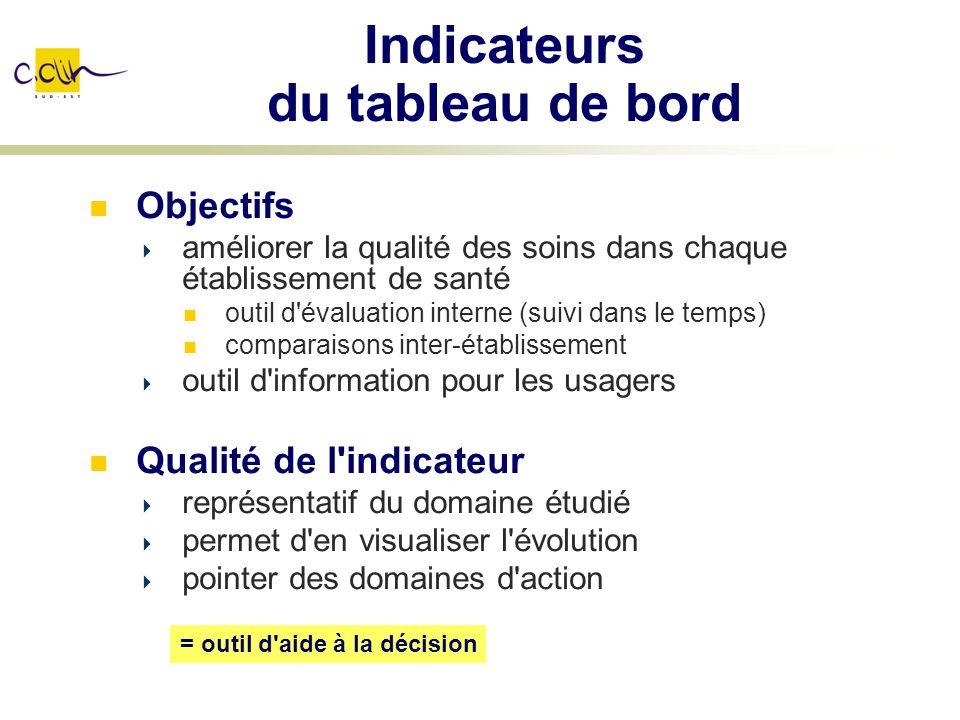 Indicateurs du tableau de bord Objectifs améliorer la qualité des soins dans chaque établissement de santé outil d'évaluation interne (suivi dans le t