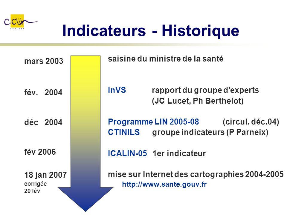 Indicateurs - Historique mars 2003 fév. 2004 déc 2004 fév 2006 18 jan 2007 corrigée 20 fév saisine du ministre de la santé InVS rapport du groupe d'ex