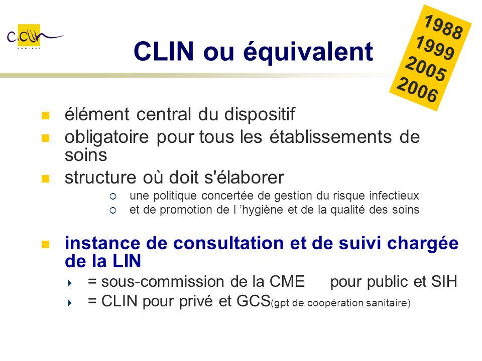 CLIN ou équivalent élément central du dispositif obligatoire pour tous les établissements de soins structure où doit s'élaborer une politique concerté