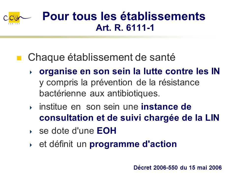 Pour tous les établissements Art. R. 6111-1 Chaque établissement de santé organise en son sein la lutte contre les IN y compris la prévention de la ré