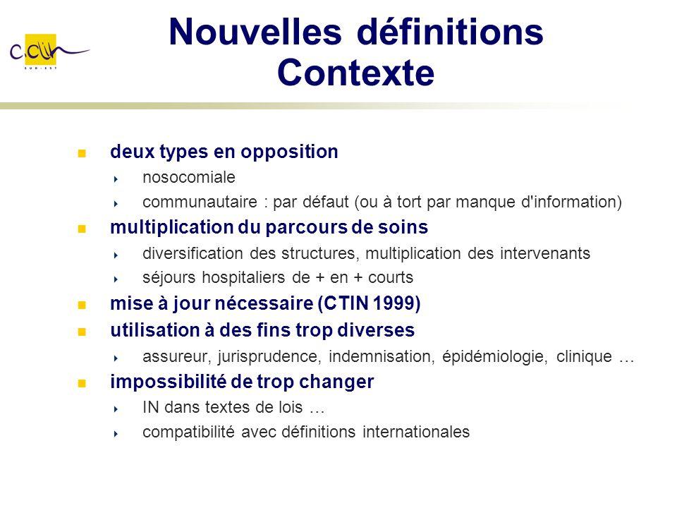 Nouvelles définitions Contexte deux types en opposition nosocomiale communautaire : par défaut (ou à tort par manque d'information) multiplication du