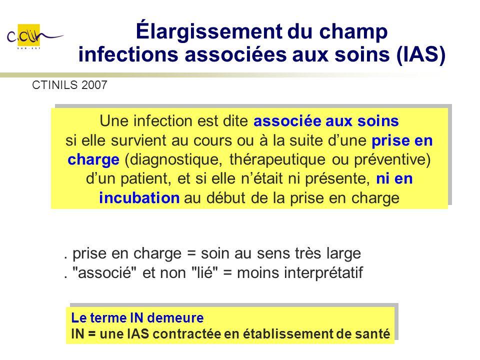 Élargissement du champ infections associées aux soins (IAS) Une infection est dite associée aux soins si elle survient au cours ou à la suite dune pri