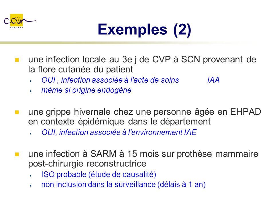 Exemples (2) une infection locale au 3e j de CVP à SCN provenant de la flore cutanée du patient OUI, infection associée à l'acte de soinsIAA même si o