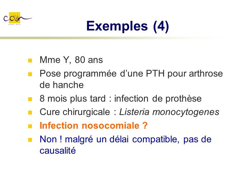 Exemples (4) Mme Y, 80 ans Pose programmée dune PTH pour arthrose de hanche 8 mois plus tard : infection de prothèse Cure chirurgicale : Listeria mono