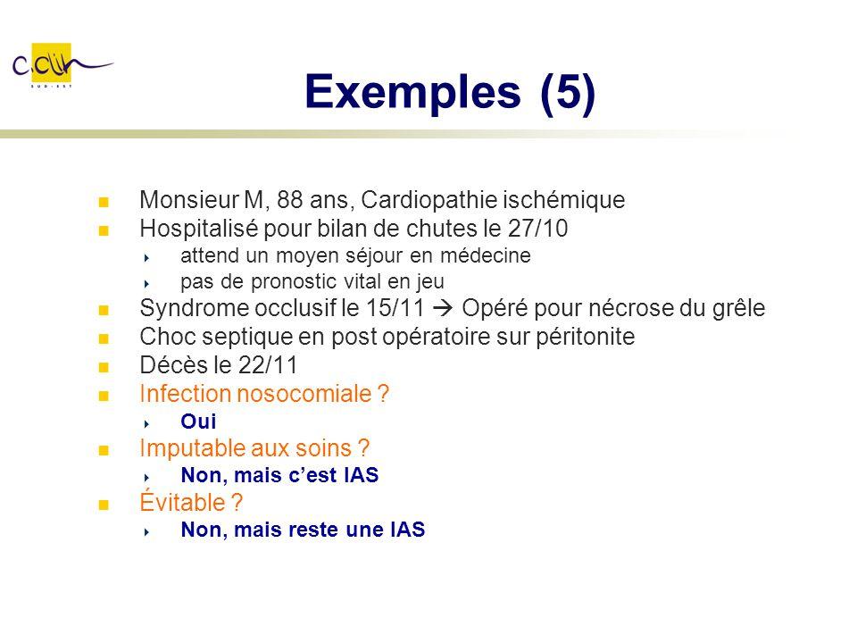 Exemples (5) Monsieur M, 88 ans, Cardiopathie ischémique Hospitalisé pour bilan de chutes le 27/10 attend un moyen séjour en médecine pas de pronostic