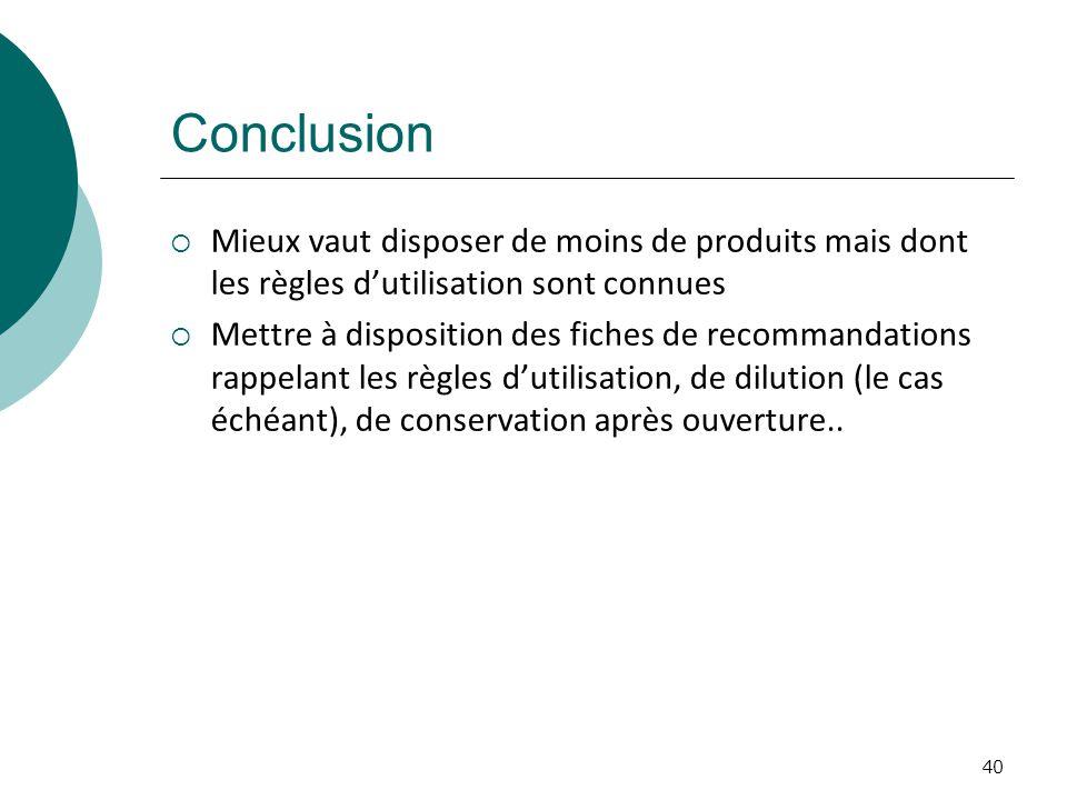 Conclusion Mieux vaut disposer de moins de produits mais dont les règles dutilisation sont connues Mettre à disposition des fiches de recommandations rappelant les règles dutilisation, de dilution (le cas échéant), de conservation après ouverture..