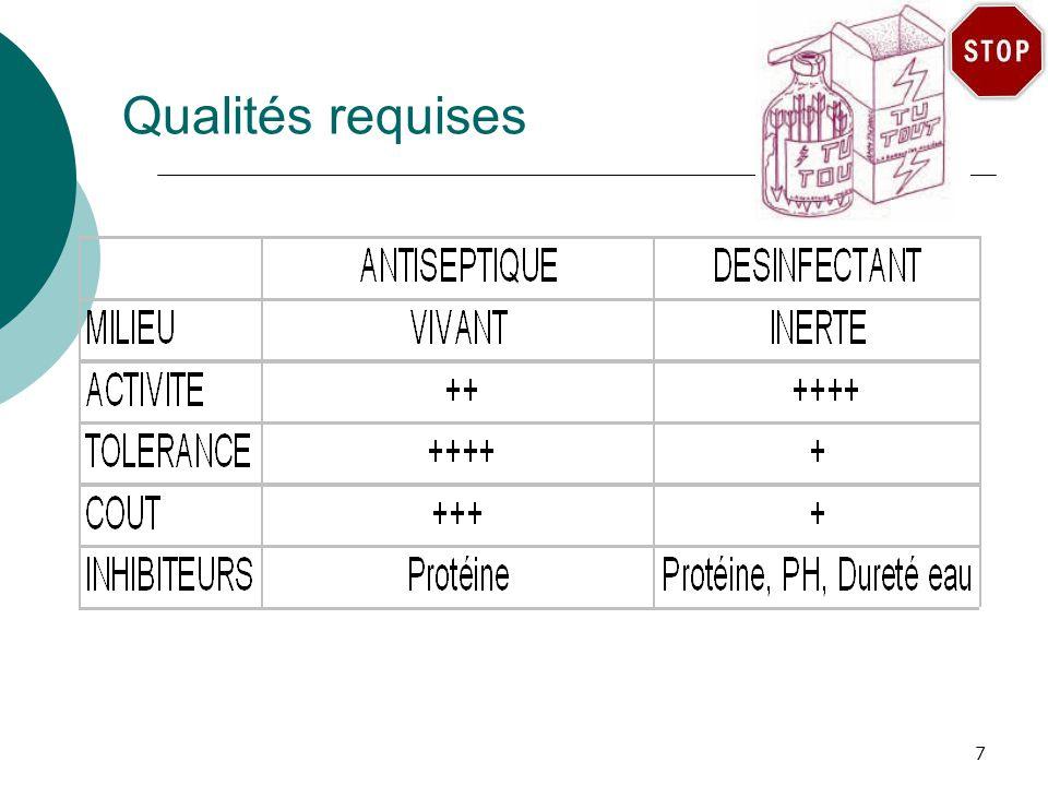 Qualités requises 7