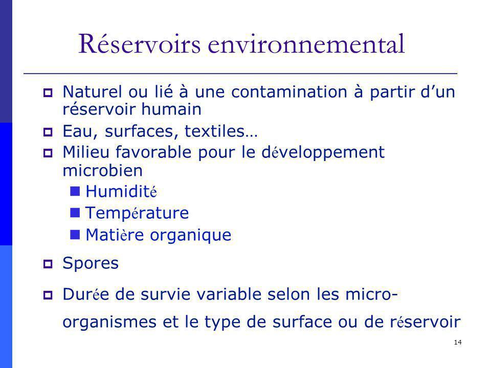 14 Réservoirs environnemental Naturel ou lié à une contamination à partir dun réservoir humain Eau, surfaces, textiles… Milieu favorable pour le d é v