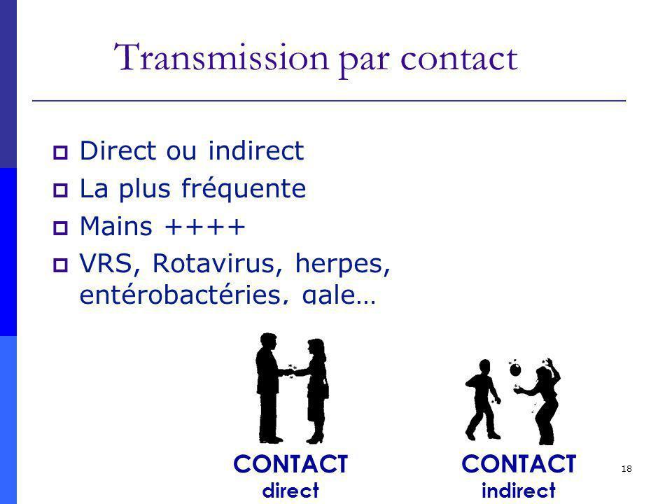 18 Transmission par contact Direct ou indirect La plus fréquente Mains ++++ VRS, Rotavirus, herpes, entérobactéries, gale… CONTACT direct CONTACT indirect