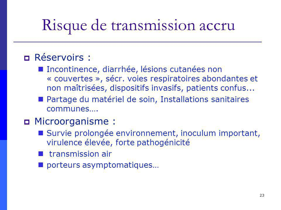 23 Risque de transmission accru Réservoirs : Incontinence, diarrhée, lésions cutanées non « couvertes », sécr. voies respiratoires abondantes et non m