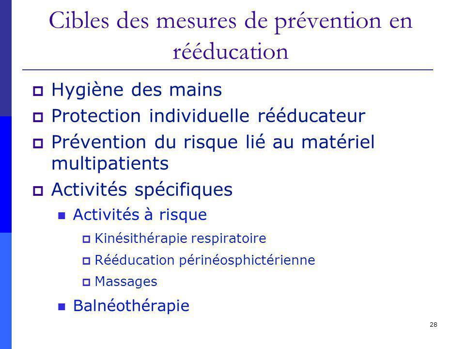 28 Cibles des mesures de prévention en rééducation Hygiène des mains Protection individuelle rééducateur Prévention du risque lié au matériel multipatients Activités spécifiques Activités à risque Kinésithérapie respiratoire Rééducation périnéosphictérienne Massages Balnéothérapie
