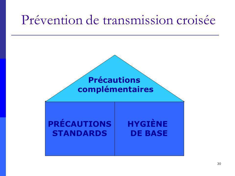 30 Prévention de transmission croisée HYGIÈNE DE BASE PRÉCAUTIONS STANDARDS Précautions complémentaires