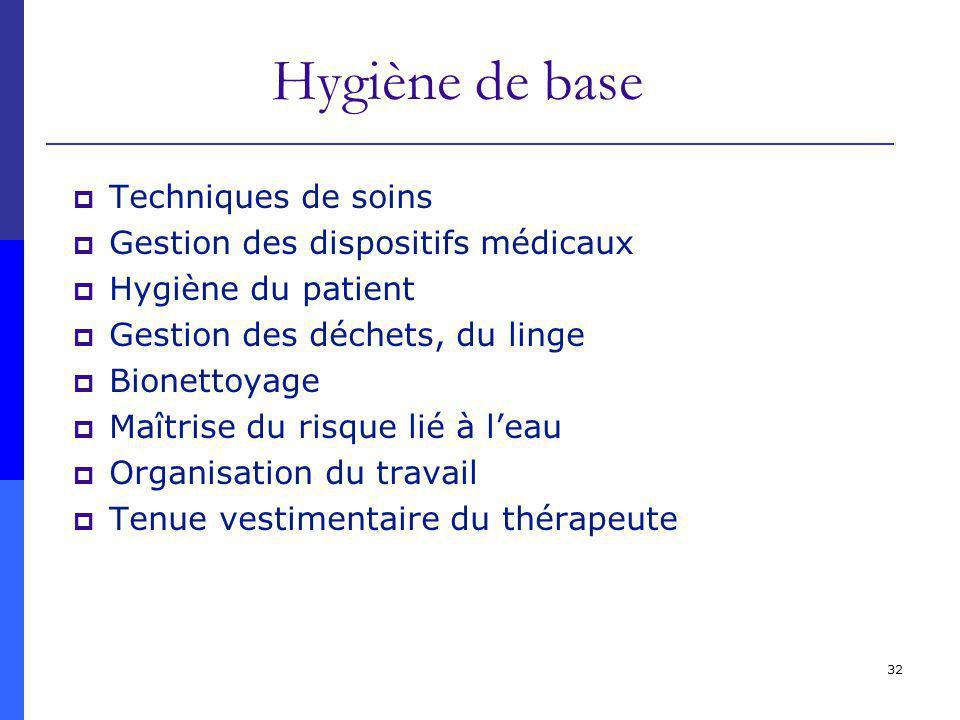 32 Hygiène de base Techniques de soins Gestion des dispositifs médicaux Hygiène du patient Gestion des déchets, du linge Bionettoyage Maîtrise du risque lié à leau Organisation du travail Tenue vestimentaire du thérapeute