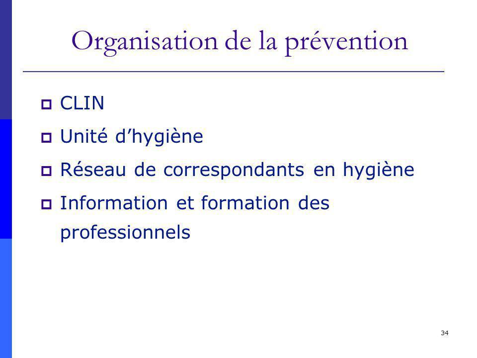 34 Organisation de la prévention CLIN Unité dhygiène Réseau de correspondants en hygiène Information et formation des professionnels