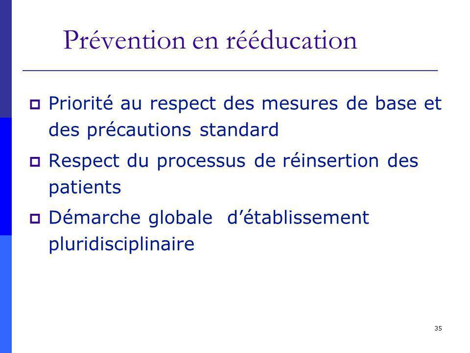 35 Prévention en rééducation Priorité au respect des mesures de base et des précautions standard Respect du processus de réinsertion des patients Démarche globale détablissement pluridisciplinaire