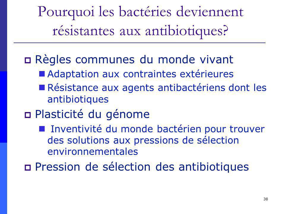 38 Pourquoi les bactéries deviennent résistantes aux antibiotiques? Règles communes du monde vivant Adaptation aux contraintes extérieures Résistance