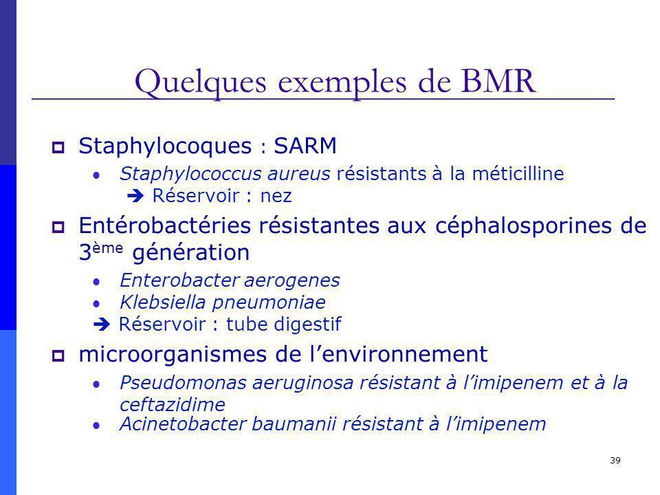 39 Quelques exemples de BMR Staphylocoques : SARM Staphylococcus aureus résistants à la méticilline Réservoir : nez Entérobactéries résistantes aux céphalosporines de 3 ème génération Enterobacter aerogenes Klebsiella pneumoniae Réservoir : tube digestif microorganismes de lenvironnement Pseudomonas aeruginosa résistant à limipenem et à la ceftazidime Acinetobacter baumanii résistant à limipenem