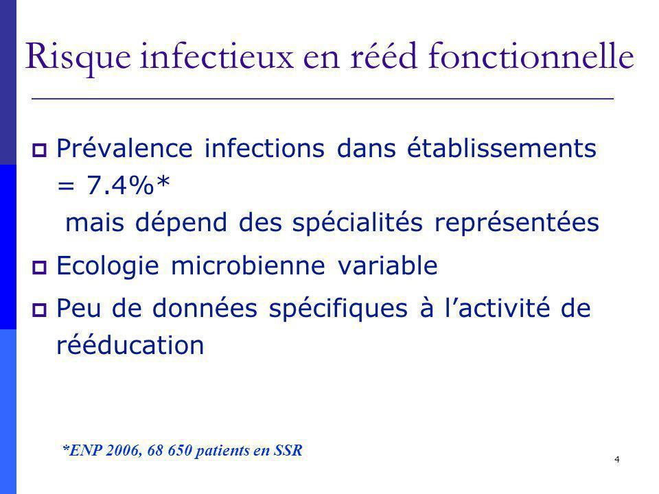 4 Risque infectieux en rééd fonctionnelle Prévalence infections dans établissements = 7.4%* mais dépend des spécialités représentées Ecologie microbienne variable Peu de données spécifiques à lactivité de rééducation *ENP 2006, 68 650 patients en SSR