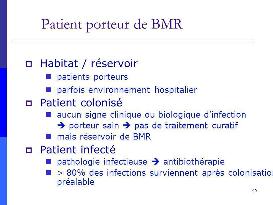 40 Patient porteur de BMR Habitat / réservoir patients porteurs parfois environnement hospitalier Patient colonisé aucun signe clinique ou biologique dinfection porteur sain pas de traitement curatif mais réservoir de BMR Patient infecté pathologie infectieuse antibiothérapie > 80% des infections surviennent après colonisation préalable