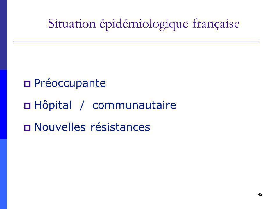 42 Situation épidémiologique française Préoccupante Hôpital / communautaire Nouvelles résistances