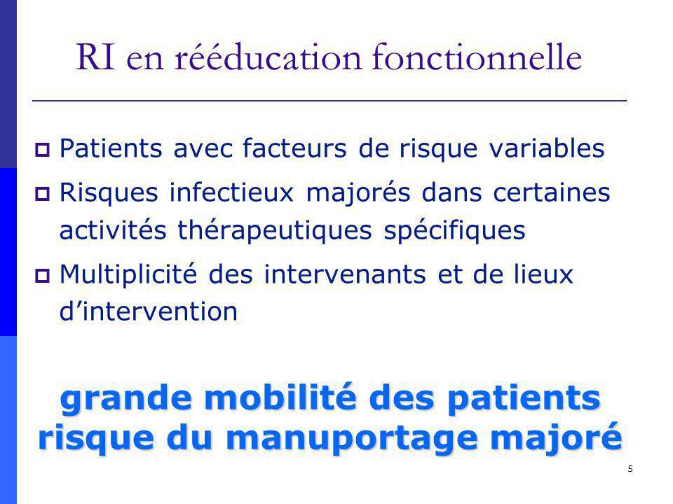 5 RI en rééducation fonctionnelle Patients avec facteurs de risque variables Risques infectieux majorés dans certaines activités thérapeutiques spécif