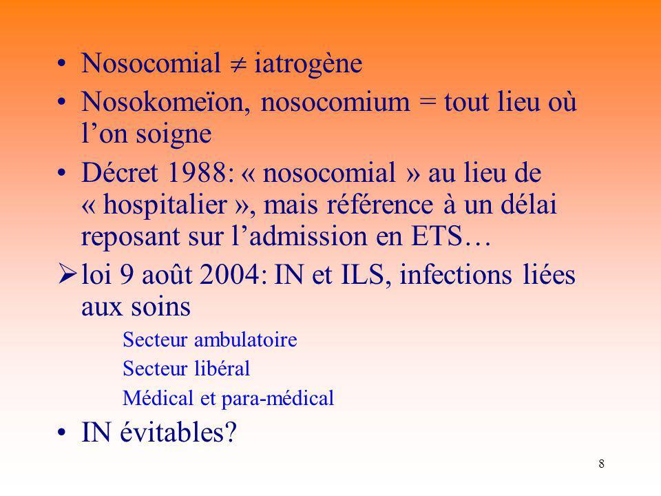 8 Nosocomial iatrogène Nosokomeïon, nosocomium = tout lieu où lon soigne Décret 1988: « nosocomial » au lieu de « hospitalier », mais référence à un d