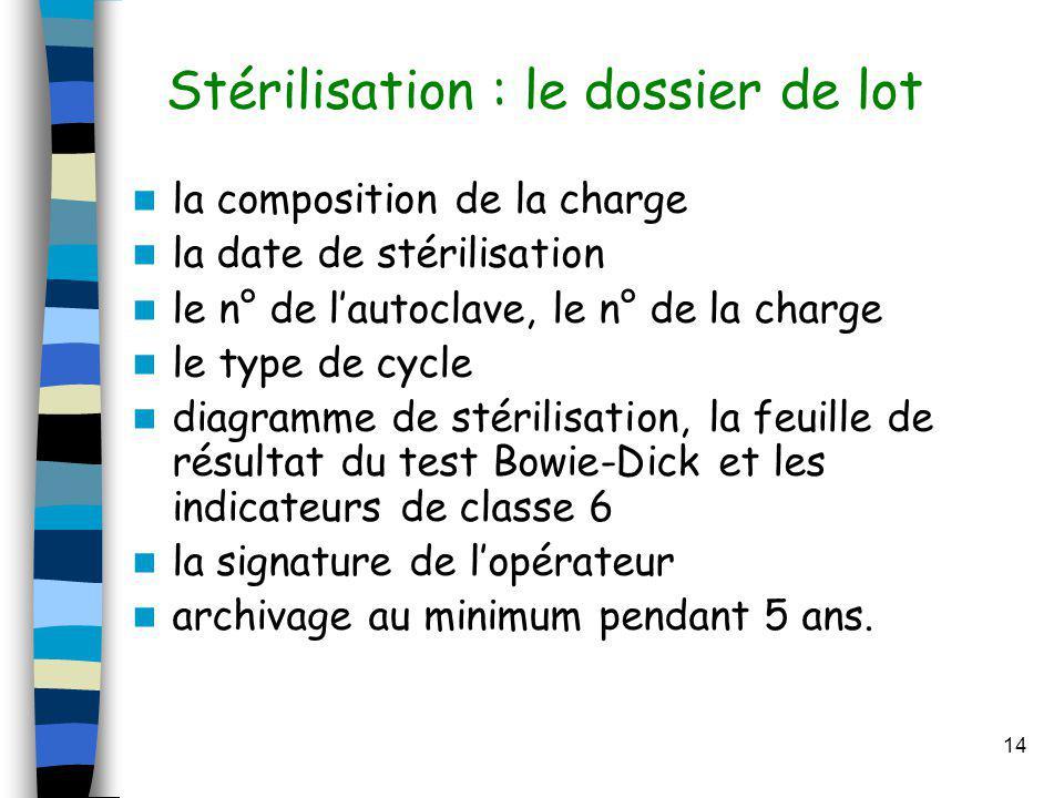 Stérilisation : le dossier de lot la composition de la charge la date de stérilisation le n° de lautoclave, le n° de la charge le type de cycle diagra