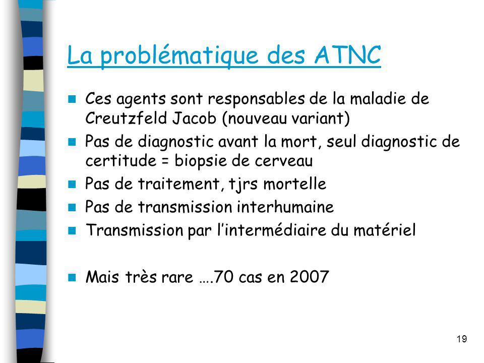 La problématique des ATNC Ces agents sont responsables de la maladie de Creutzfeld Jacob (nouveau variant) Pas de diagnostic avant la mort, seul diagn