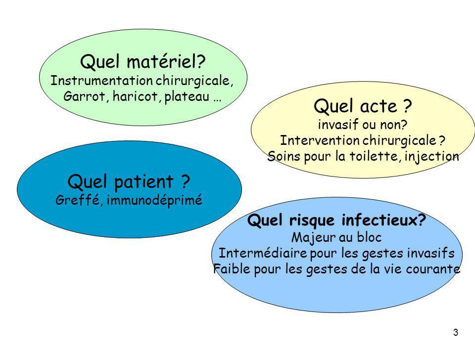 Quel matériel? Instrumentation chirurgicale, Garrot, haricot, plateau … Quel acte ? invasif ou non? Intervention chirurgicale ? Soins pour la toilette