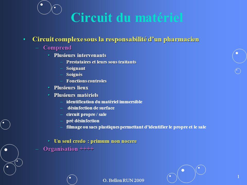 O. Bellon RUN 2009 1 Circuit du matériel Circuit complexe sous la responsabilité dun pharmacienCircuit complexe sous la responsabilité dun pharmacien