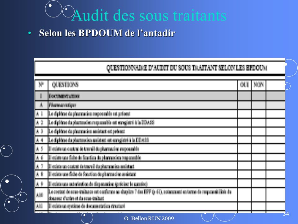 O. Bellon RUN 2009 34 Audit des sous traitants Selon les BPDOUM de lantadirSelon les BPDOUM de lantadir