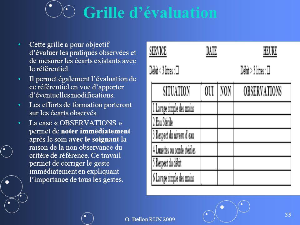 O. Bellon RUN 2009 35 Grille dévaluation Cette grille a pour objectif dévaluer les pratiques observées et de mesurer les écarts existants avec le réfé