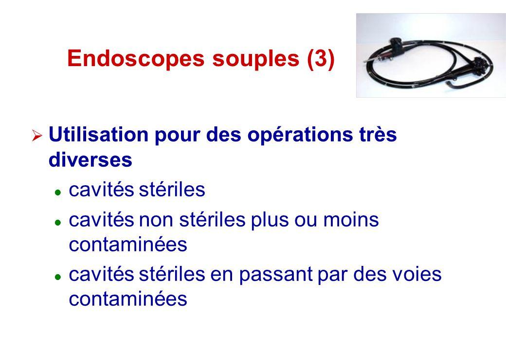 Endoscopes souples (3) Utilisation pour des opérations très diverses cavités stériles cavités non stériles plus ou moins contaminées cavités stériles