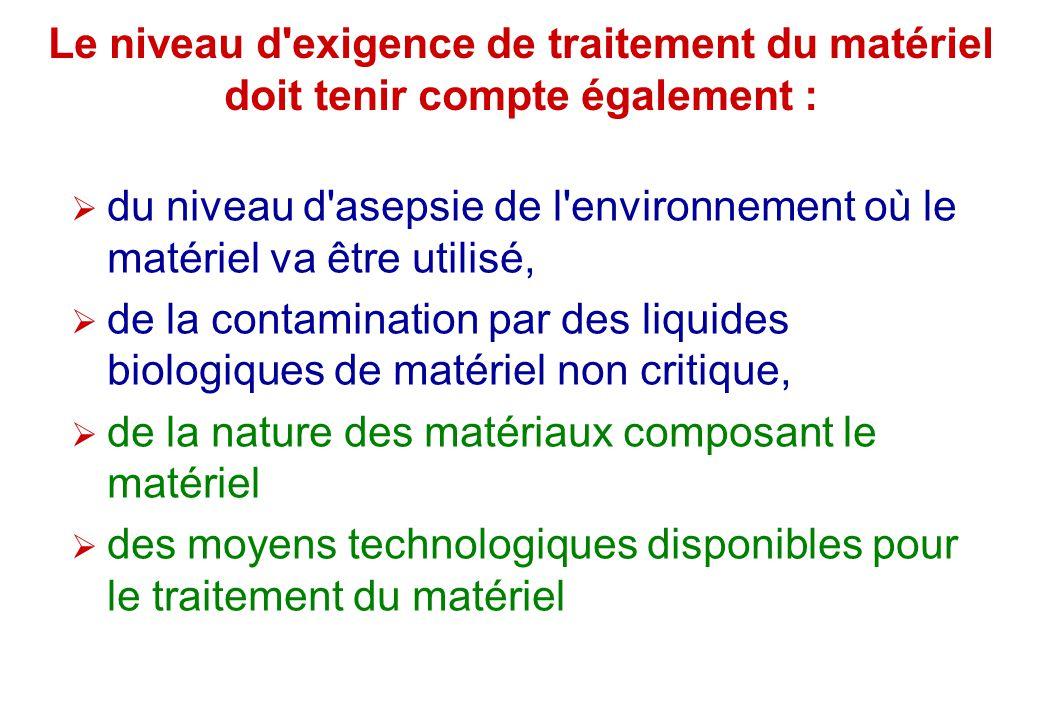 Le niveau d'exigence de traitement du matériel doit tenir compte également : du niveau d'asepsie de l'environnement où le matériel va être utilisé, de